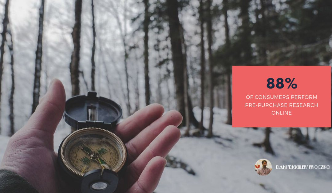 Searching the woods with a compass